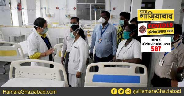 कोरोना मरीजों की संख्या पहुंची 587 पर, महाराष्ट्र और केरल सर्वाधिक प्रभावित