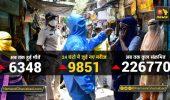 क्या भारत में शुरू हो गया है कोरोना का कम्यूनिटी स्प्रेड?  हर दिन आ रहे हैं लगभग 10 हज़ार मामले