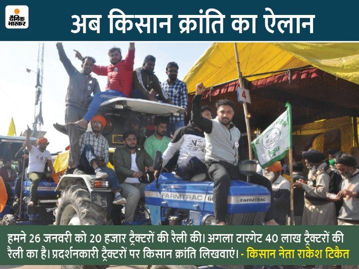 किसान आंदोलन का 74वां दिन:आज चरखी दादरी में महापंचायत करेंगे किसान नेता टिकैत, बोले- अगला टारगेट 40 लाख ट्रैक्टरों की रैली का