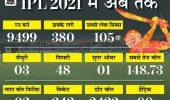पहली बार बीच सीजन में टला IPL:अब तक हुए 29 मैच में दिल्ली, चेन्नई और बेंगलुरु टॉप-3 में; कोहली की टीम पहली बार अपने शुरुआती चारों मैच जीती