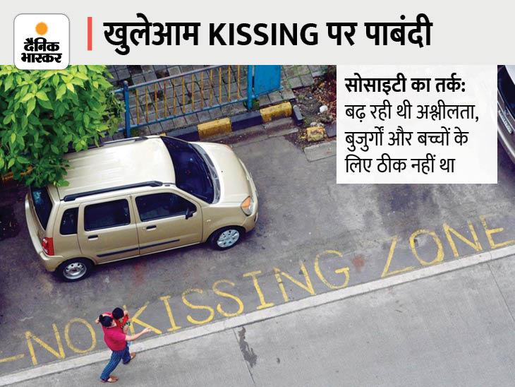 यहां किस करना मना है:कपल्स की किसिंग से परेशान हुई मुंबई की एक हाउसिंग सोसाइटी, सड़क पर लिखवाया 'नो किसिंग जोन'